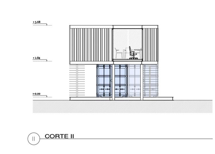 Sección II