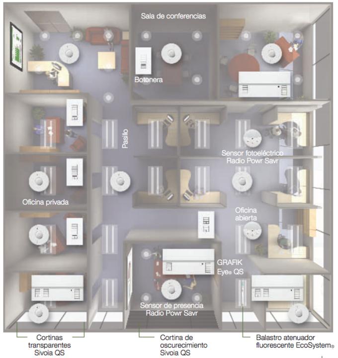 Instalaciones: Control lumínico