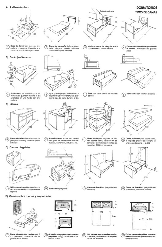 """Conceptos básicos para el diseño de dormitorios -centrados exclusivamente en la cama-, desarrollados por Ernst Neufert en su clásico """"Arte de proyectar en Arquitectura"""""""