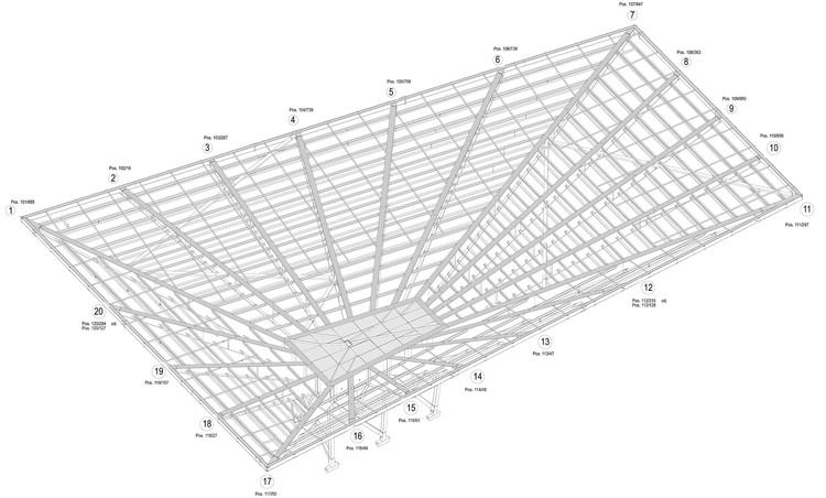 Diagrama 3D
