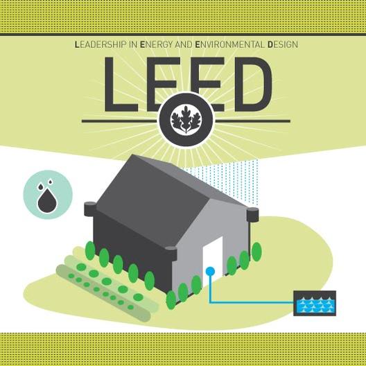 Estudio muestra que edificios sustentables de oficinas no hacen trabajadores más felices, Gráfica de nuestra infografía LEED. ©Megan Jett. . Imagen