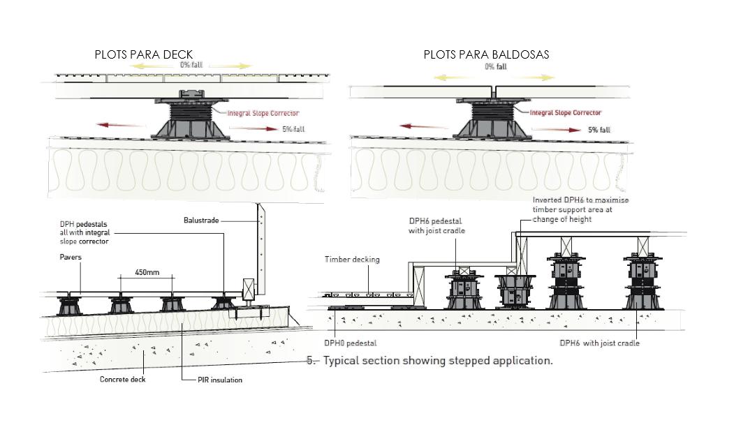 Materiales pisos elevados plataforma arquitectura - Cubierta sobre plots ...