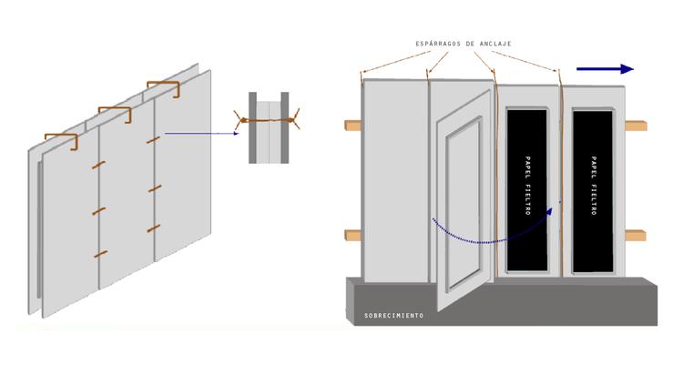 Montaje. Ferrocemento / Cementos Bio Bio