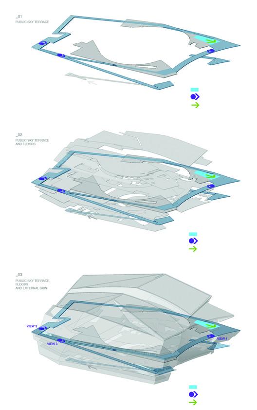 Diagrama de rampa