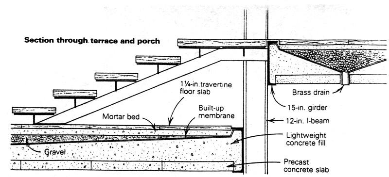 Detalle escalera y deck Casa Farnsworth (1946)