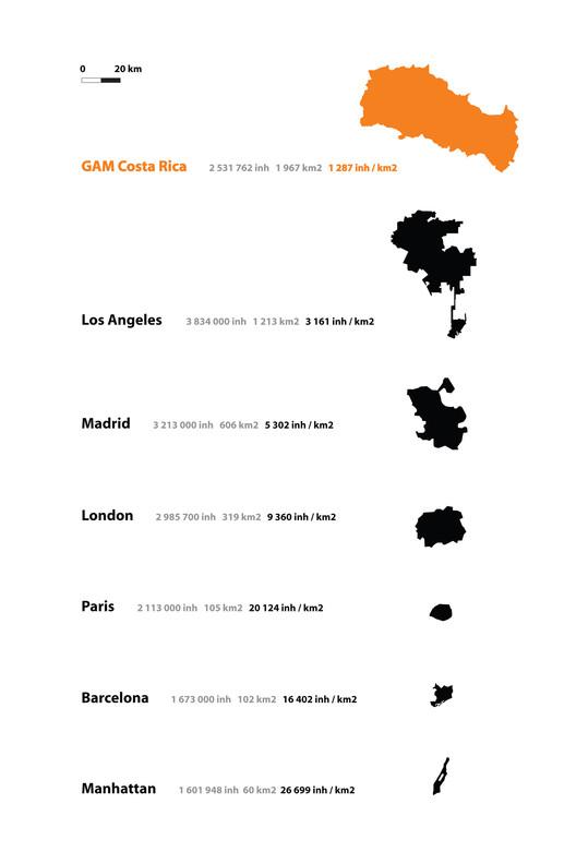 Una lógica rurbano: la Gran Área Metropolitana de Costa Rica en comparación con otros modelos urbanos en el mundo.. Image Cortesia de A-01