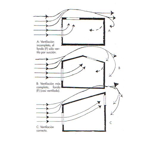 Guarda Vertical Baño:Materiales: Ventanas, Componentes y Detalles