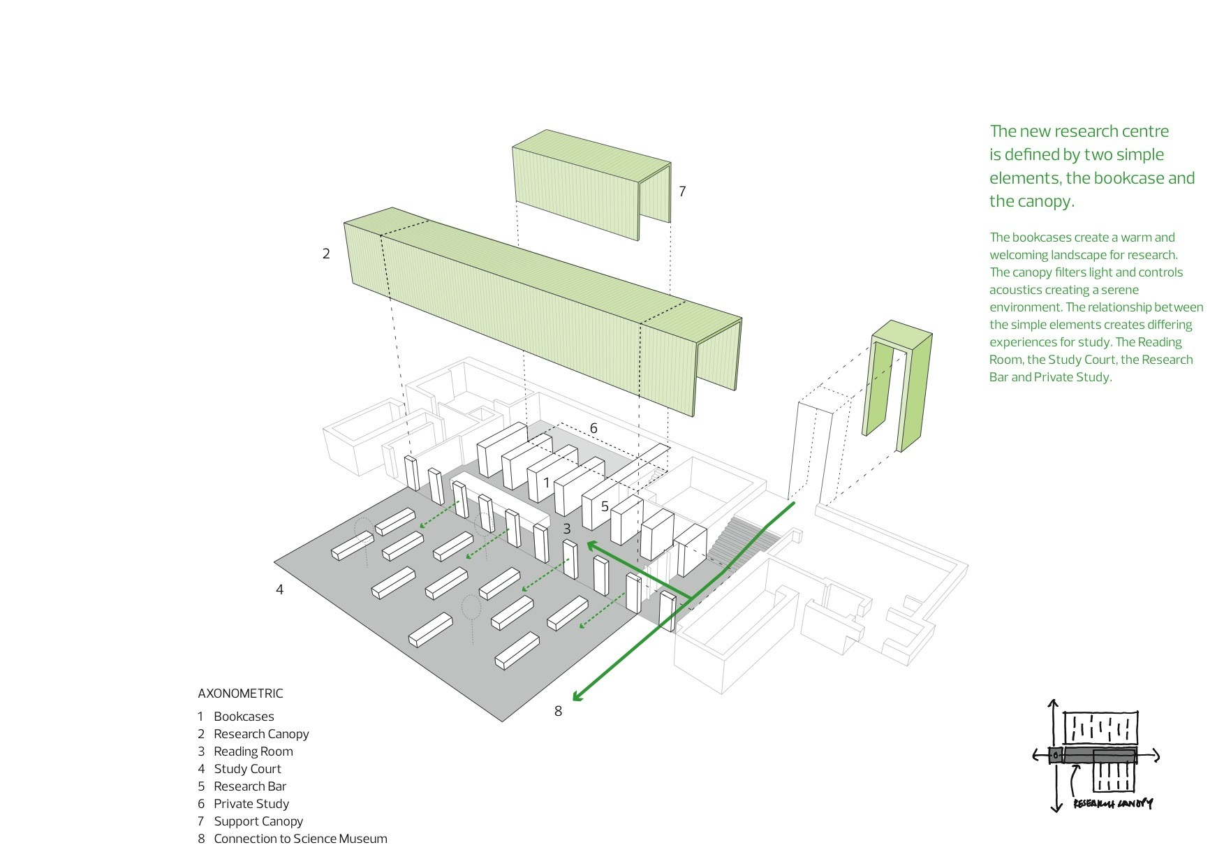 Diagrama. Imágen © Coffey Architects
