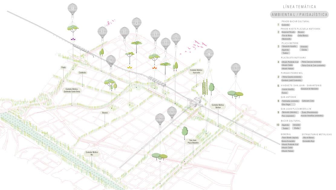 Línea Ambiental Paisajística. Image Courtesy of célula / María Paula Vallejo Arquitectura