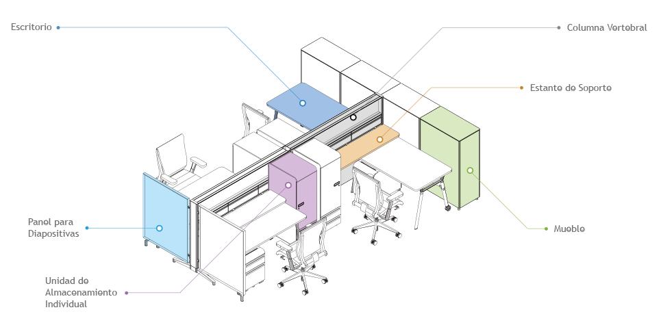 Mobiliario de Oficinas Expace / SOS/Fursys