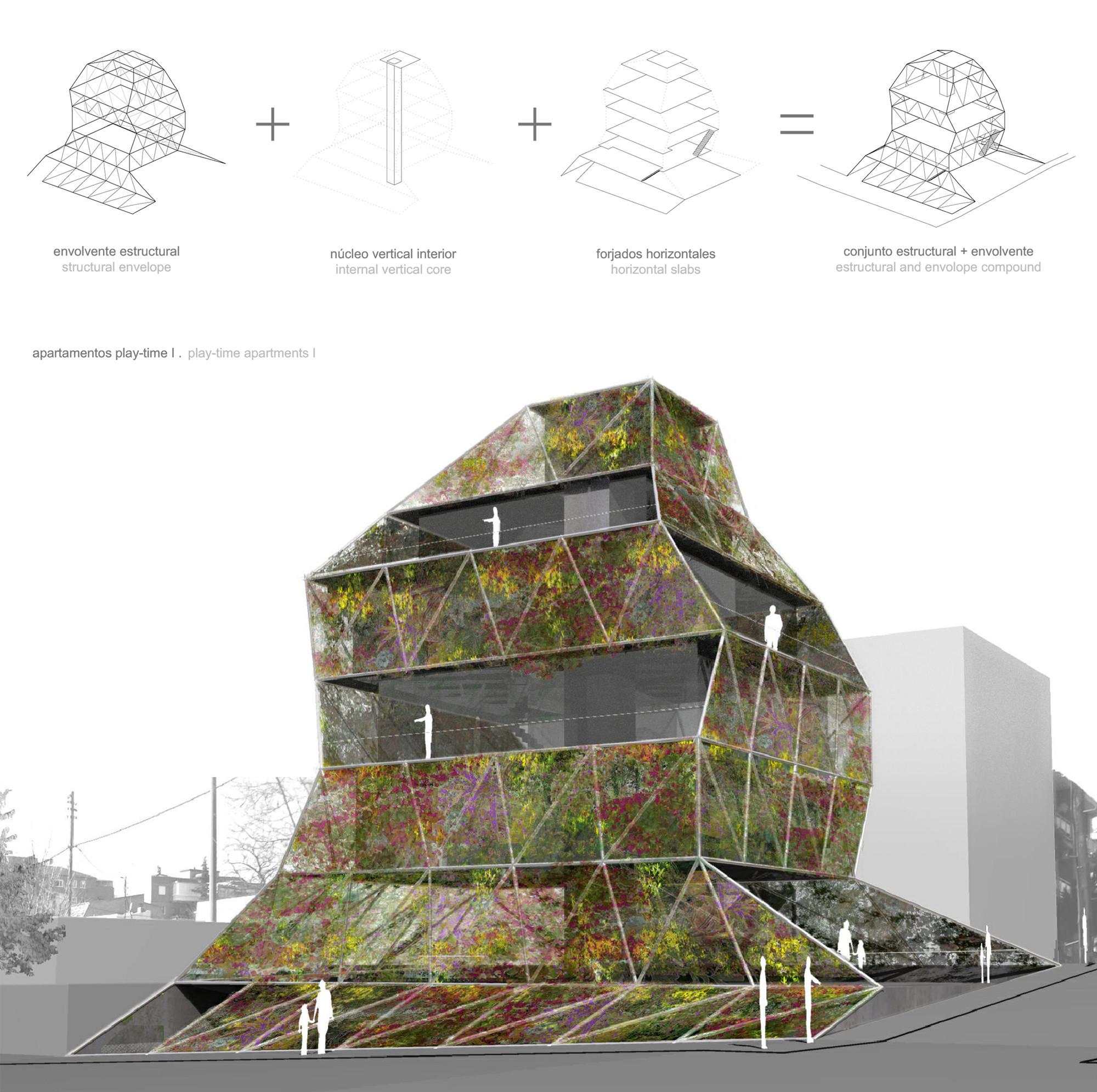 Diagramas Estructurales / Render