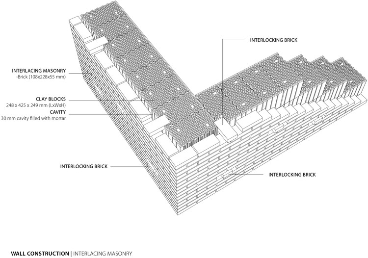 Interlacing Masonry