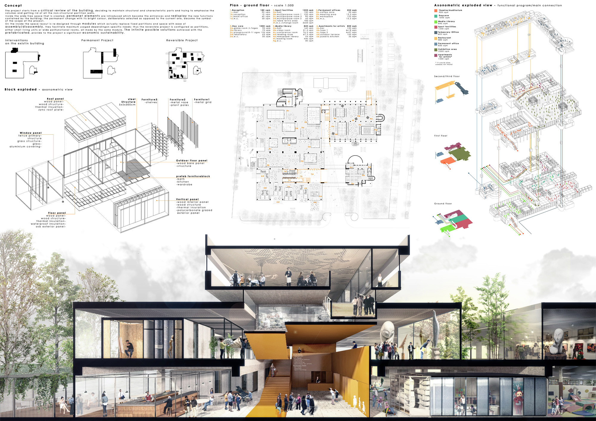 First Prize: Bruxelles (Francesco Quadrelli, Stefano Privitera). Image Courtesy of Young Architects Competitions