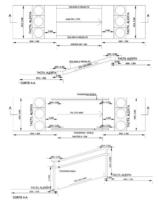 Condiciones del Espacio Público / Rampas con desarrollo Menor y Mayor a 1.5 m