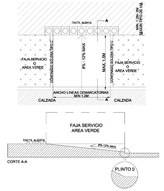 Condiciones del Espacio Público / Rebajes de Solera Peatonal Encajonados