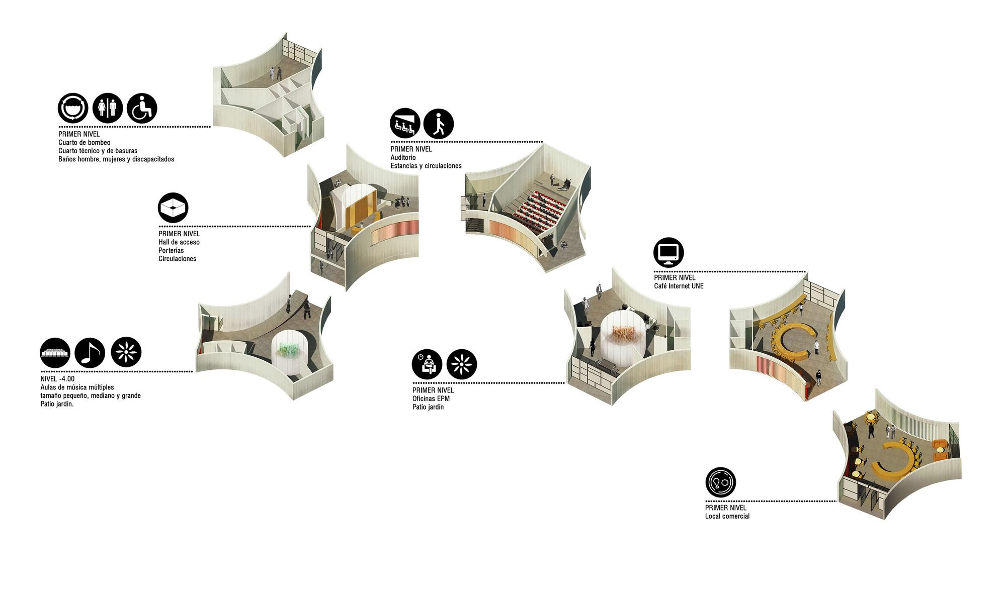 Esquema: edificio. Image Courtesy of Labranza Arquitectura S.A.S.