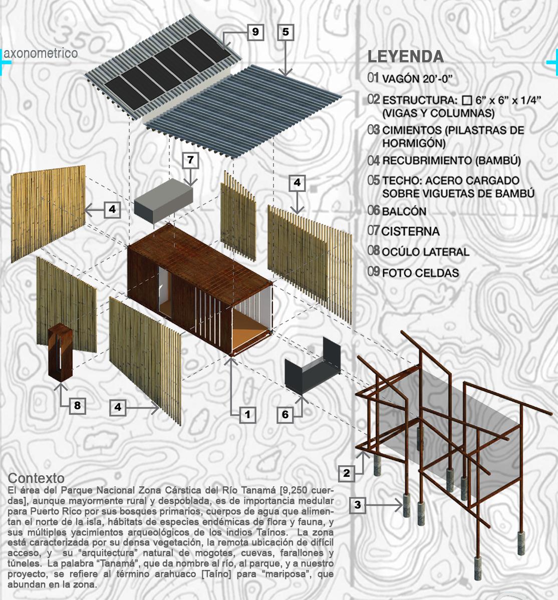 Cabañas / Diagrama