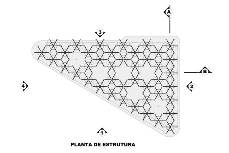Planta - Estrutura