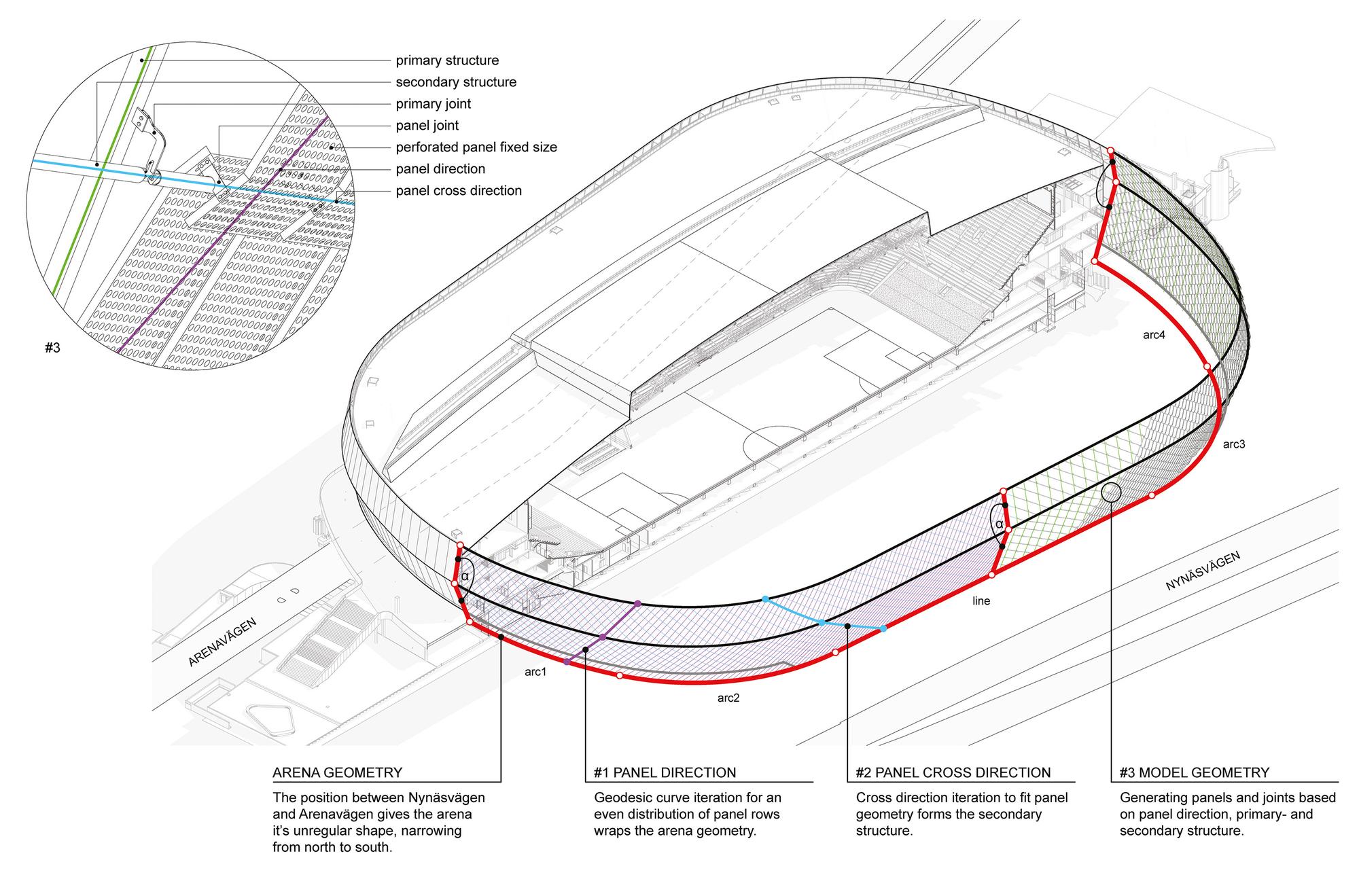 Arena Tele2 / White arkitekter. Axonométrica + Detalle