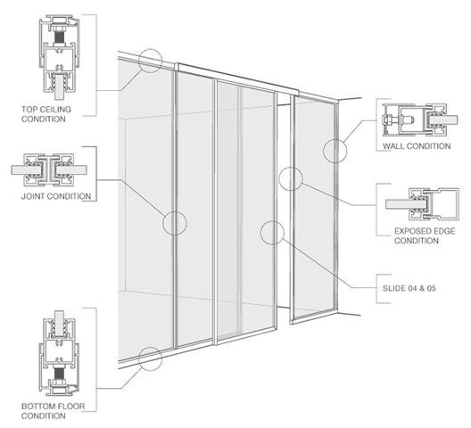 Puertas de corredera con marco