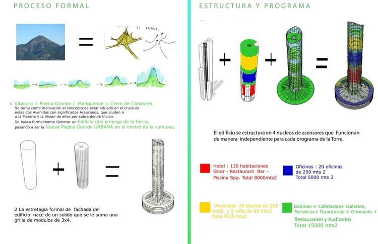 """""""Torre Parque Piedra Grande"""" / por Felipe Miquel"""