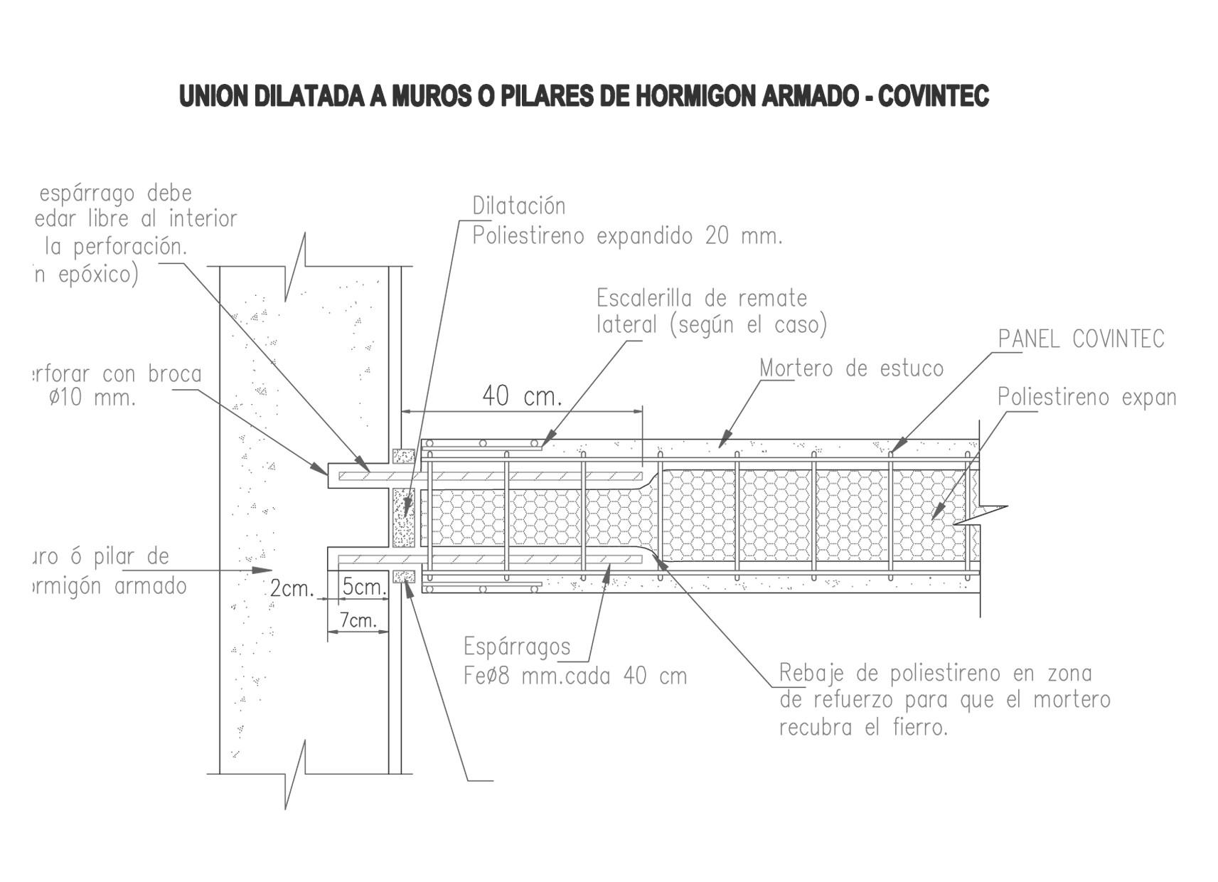 Unión a muros o pilares de hormigón armado