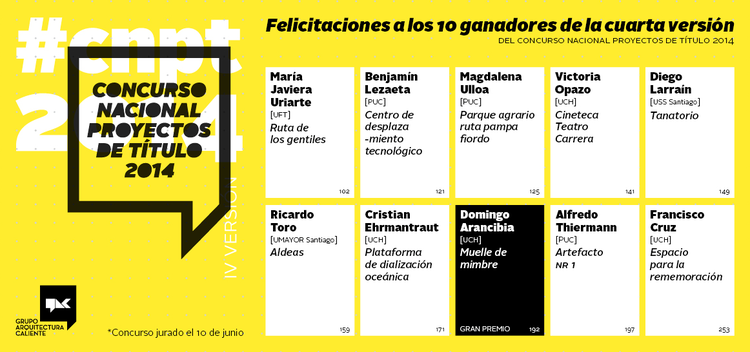 Resultados ganadores Concurso Nacional de Proyectos de Título 2014
