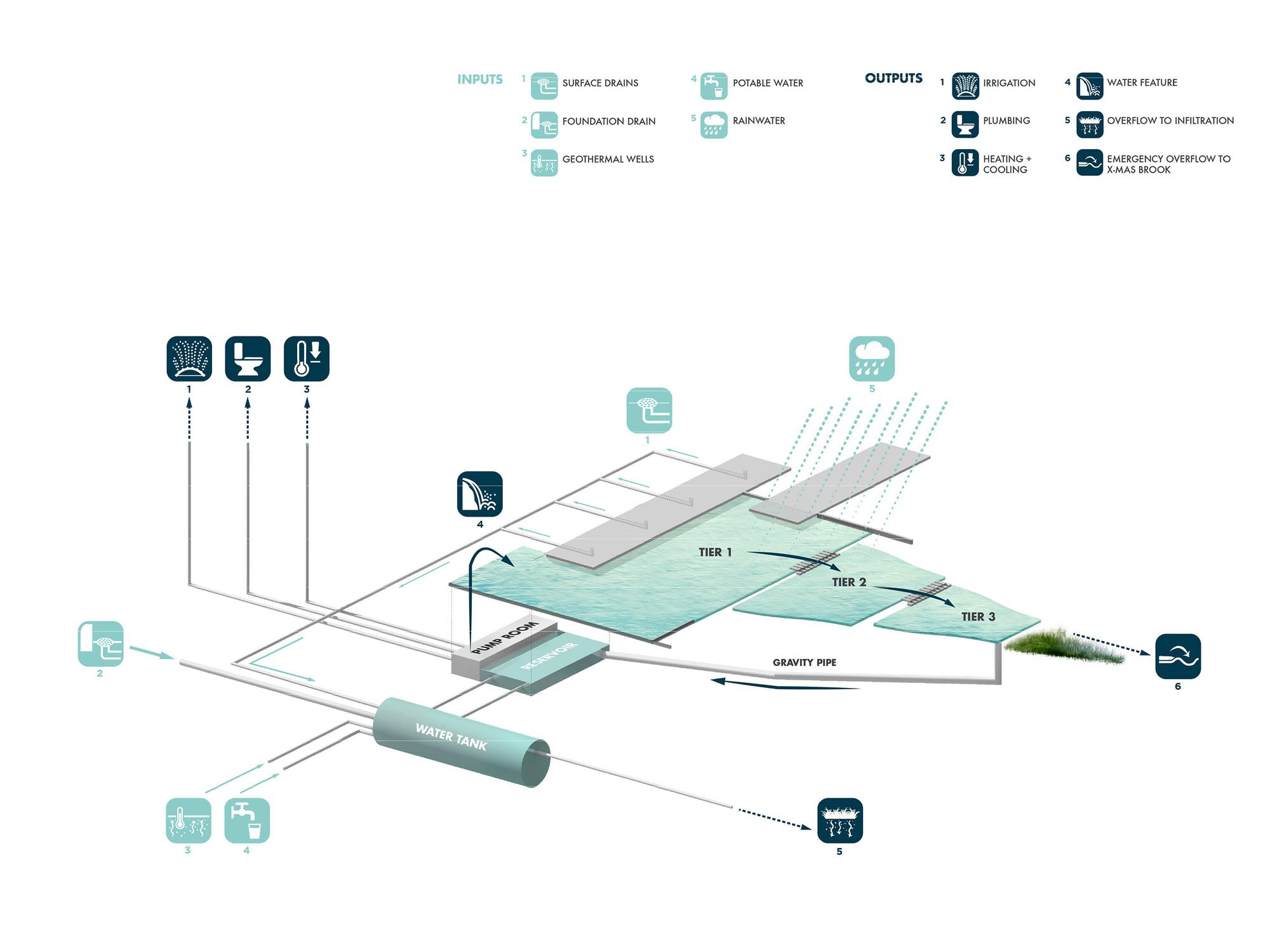gallery of clark art institute   tadao ando architect  amp  associates    clark art institute hydrology diagram