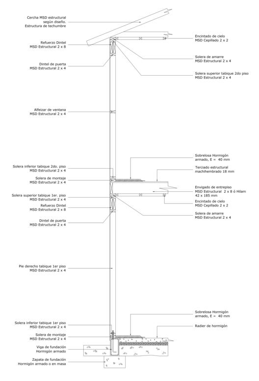 Estructura sobre Radier