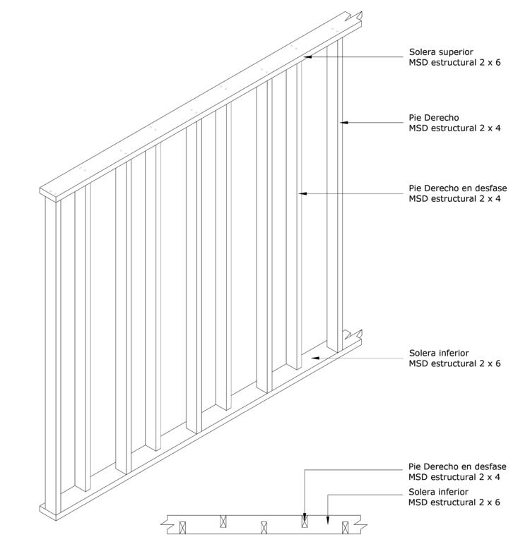 Estructura pared acústica