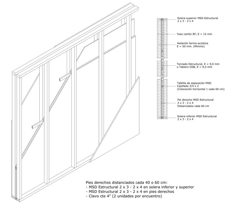 Estructura de pared corta fuego