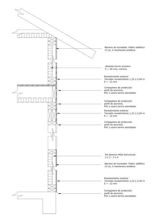 Detalle instalación revestimiento AraucoPly.