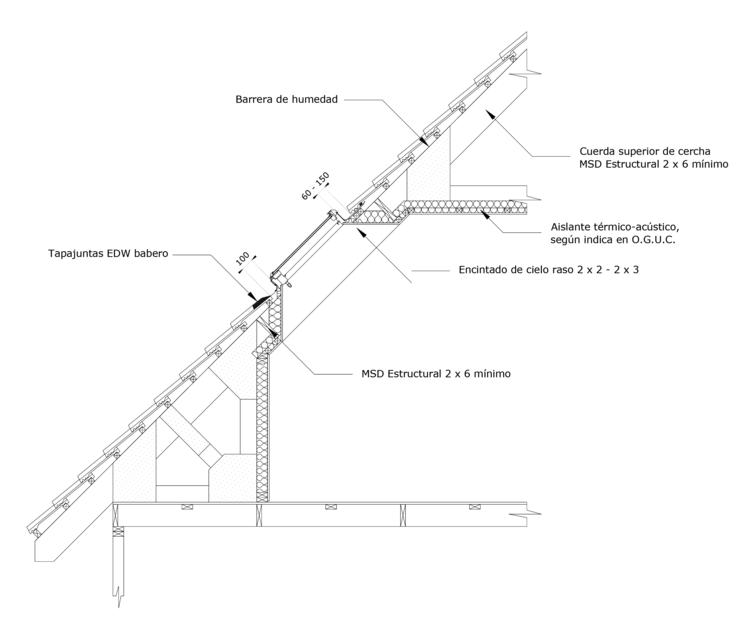 Materiales detalles constructivos en madera plataforma arquitectura - Detalle constructivo techo ...
