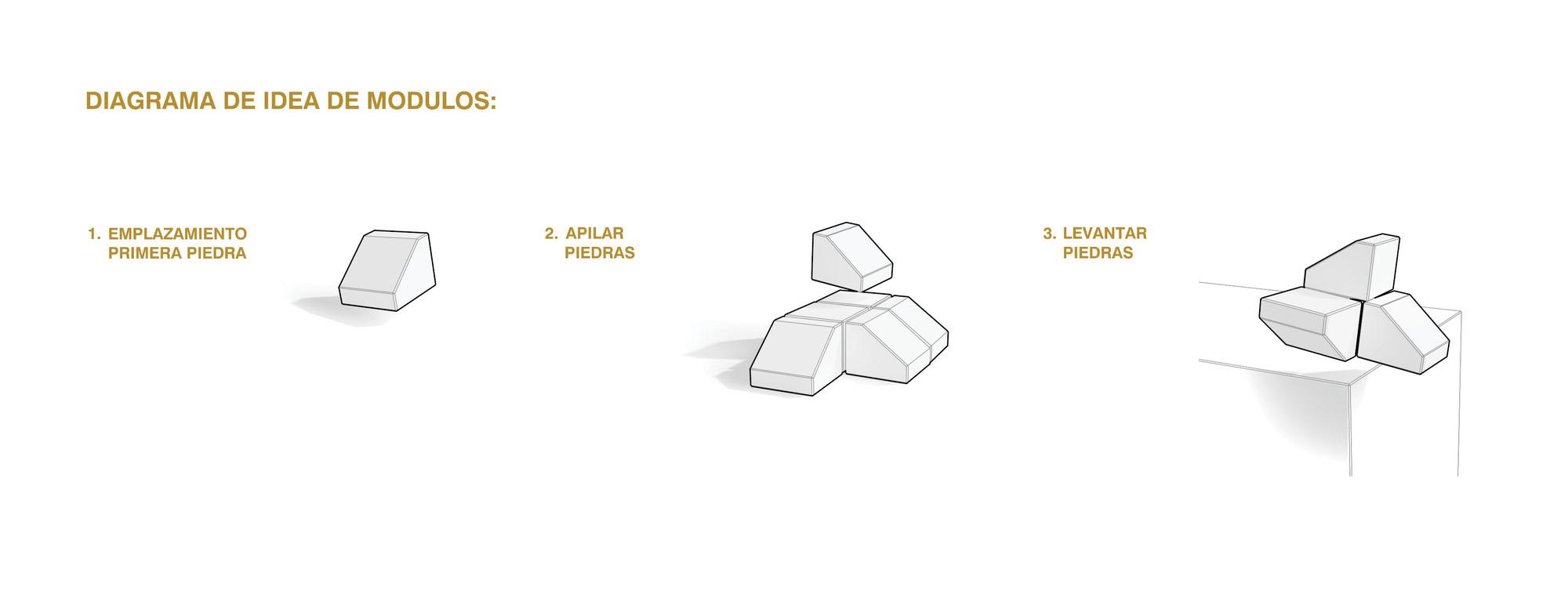 Idea. Image Courtesy of Equipo Segundo Lugar