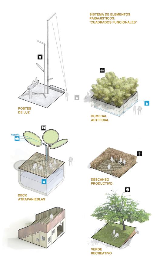 Sistema de elementos paisajísticos. Image Courtesy of Equipo Segundo Lugar