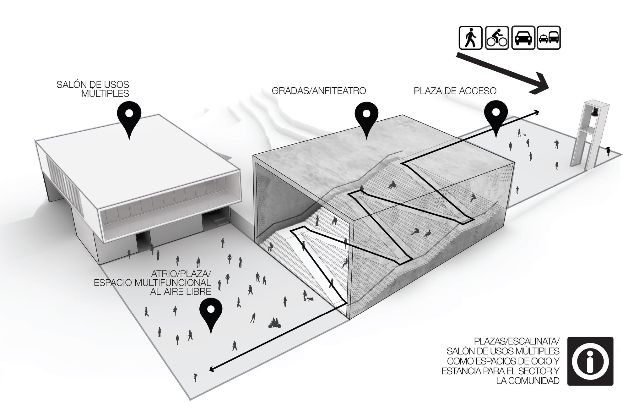 Relaciones con entorno urbano. Image Courtesy of Taller de arquitectura Singular