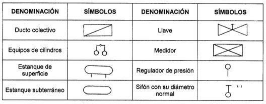 Simbología para el dibujo de planos. Image © SEC