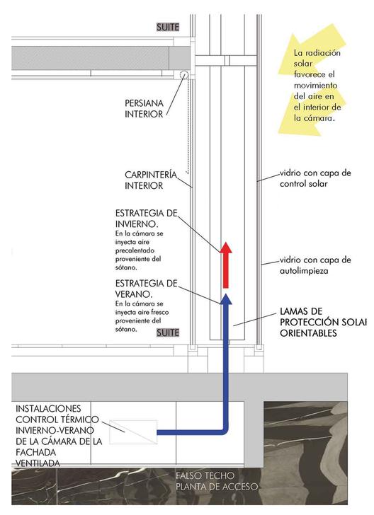 Fachada ventilada. Image Courtesy of Julia Ayuso Sánchez y Antonio J. Martínez Alarcón