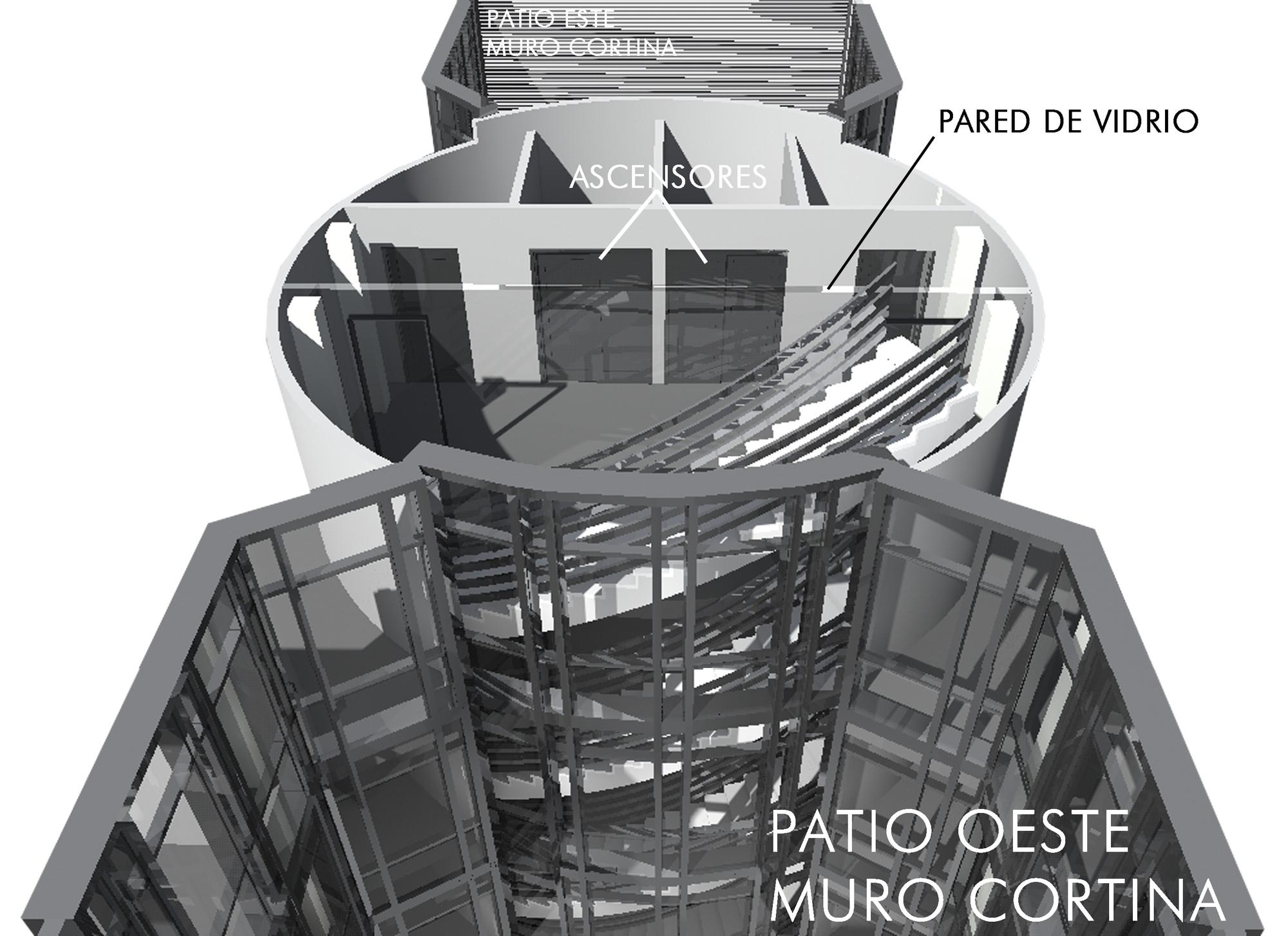 Núcleo vertical. Image Courtesy of Julia Ayuso Sánchez y Antonio J. Martínez Alarcón