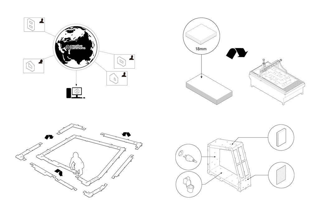 Diagrama proceso de montaje