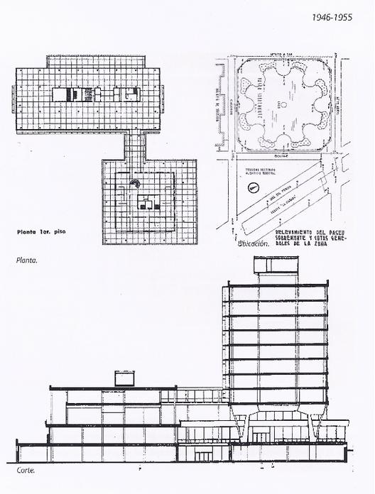 Ubicación, Planta y Sección