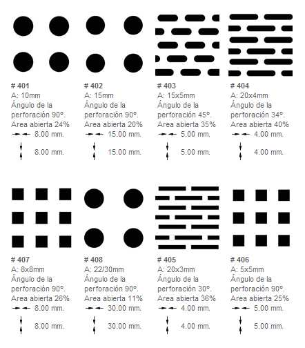 Variedad de Perforaciones Metálicas