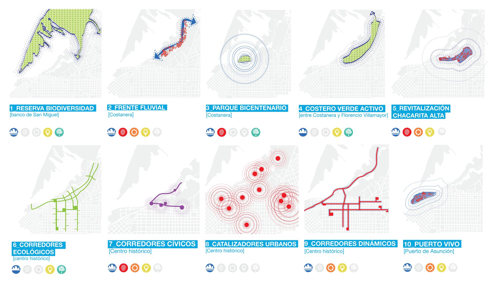 Estrategias de intervención a gran escala para articular el desarrollo del Centro Histórico.. Image © Ecosistema Urbano
