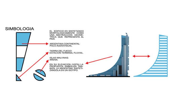 Conceptualización. Image © Fan Page de Cristina Fernández de Kirchner