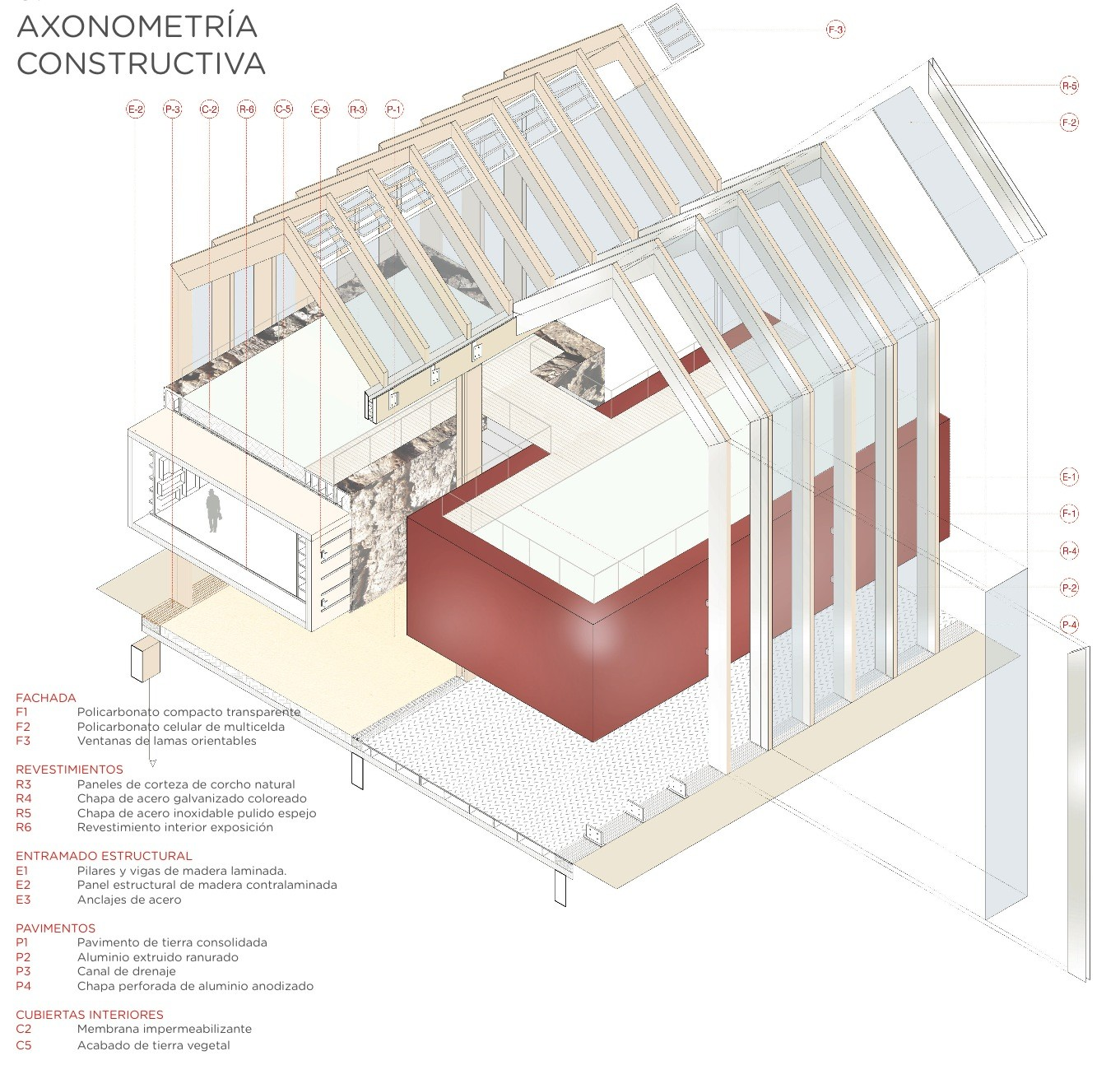 Detalle Axonométrico. Imágen © b720 Arquitectos