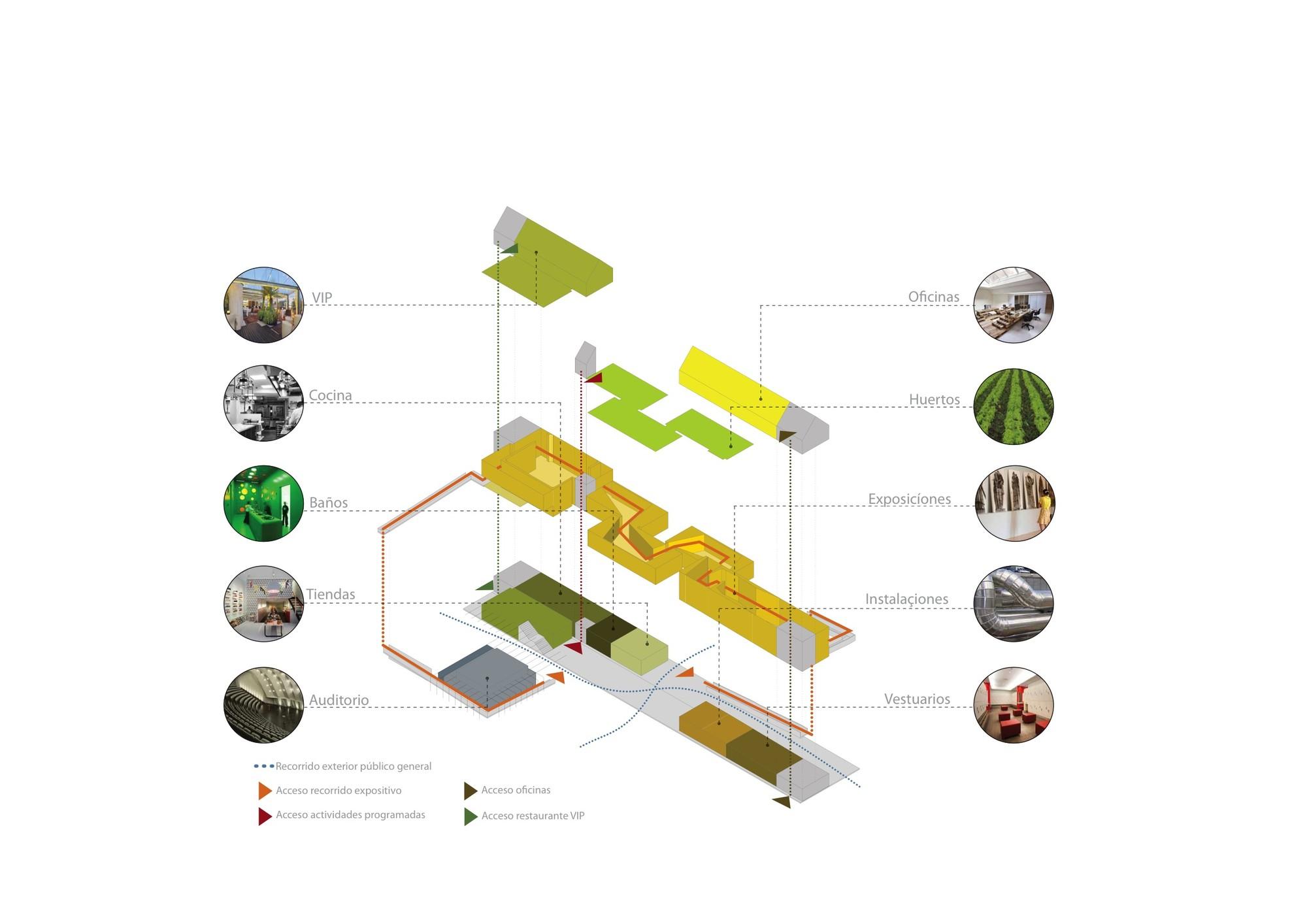 Diagrama de programa. Imágen © b720 Arquitectos
