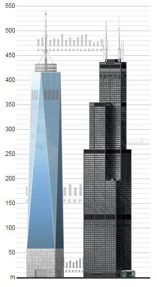 In Defense Of Rewarding Vanity Height Archdaily