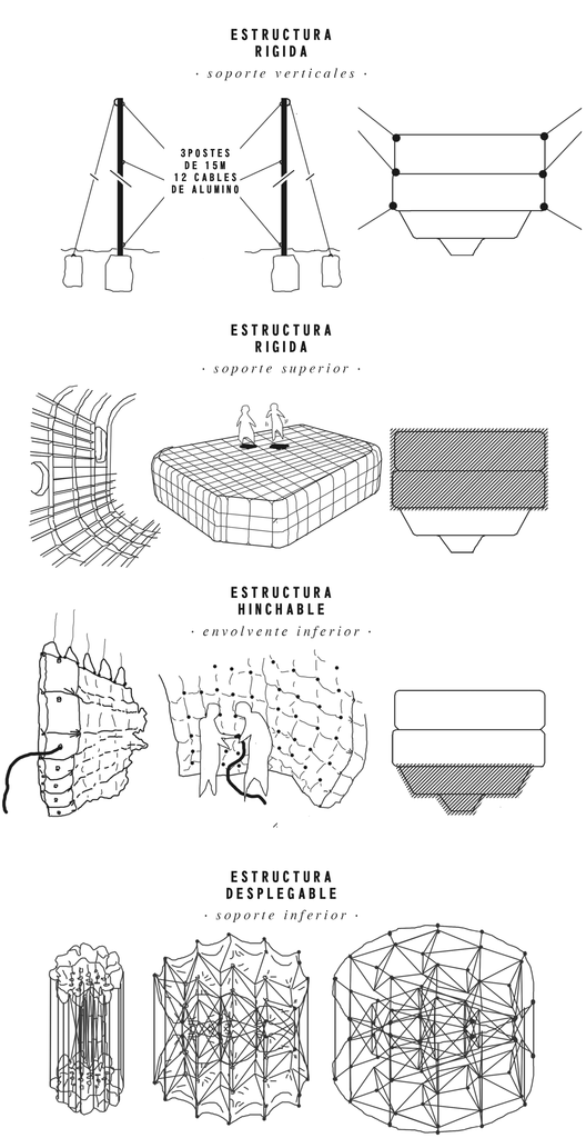 Estructura. Image Cortesia de Aida Salán