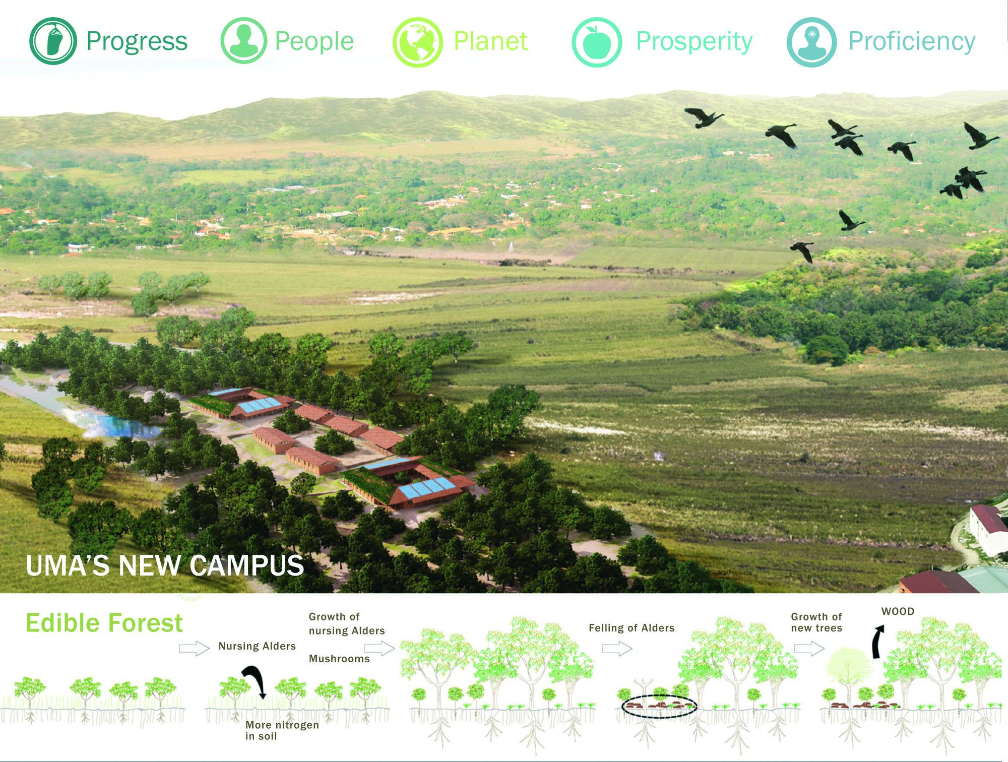 Acknowledgement: Rural Campus / Oscar Hagerman. Image Cortesia de Fundación Holcim