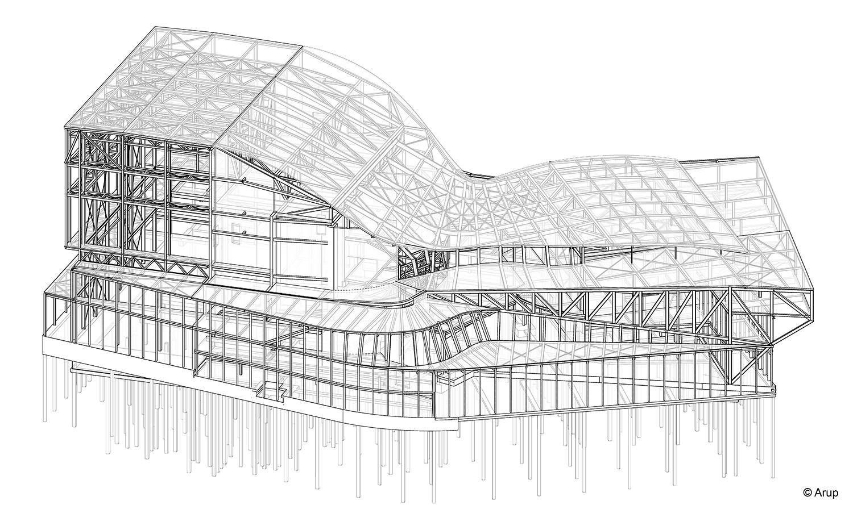 Estructura - © Arup